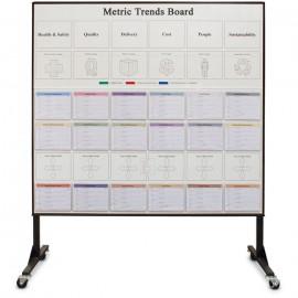 """72 x 66"""" Metric Trend Board"""